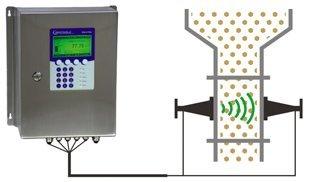 Medição de Umidade Microondas Berthold LB567 LB568