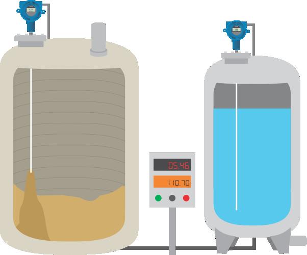 tanques-medição-nivel-líquidos-sólidos-rf-admitancia