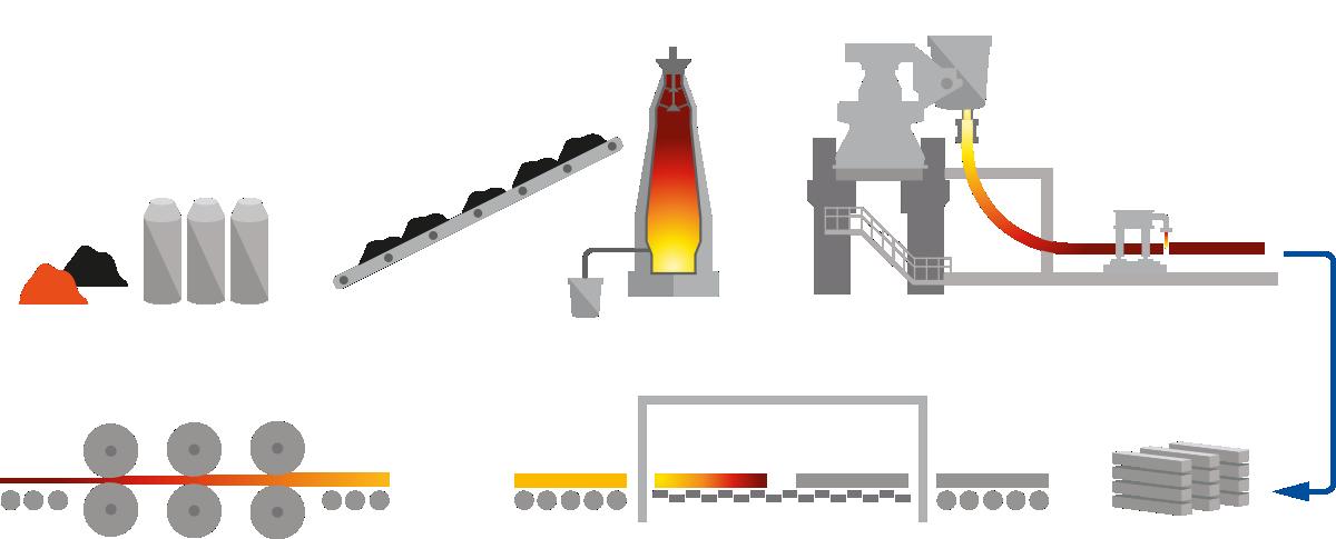 topo-site-siderurgia-diagrama-vika
