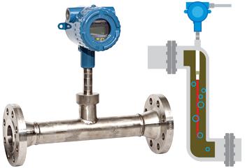 metalurgia-medição-oleo-agua-concentração